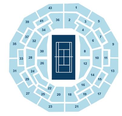 Localidades - Puestos - Entradas - Wimbledon